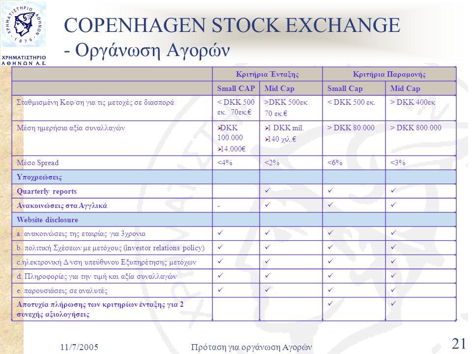 11/7/2005Πρόταση για οργάνωση Αγορών 21 COPENHAGEN STOCK EXCHANGE - Οργάνωση Αγορών Κριτήρια ΈνταξηςΚριτήρια Παραμονής Small CAPMid CapSmall CapMid Cap Σταθμισμένη Κεφ/ση για τις μετοχές σε διασπορά< DKK 500 εκ.