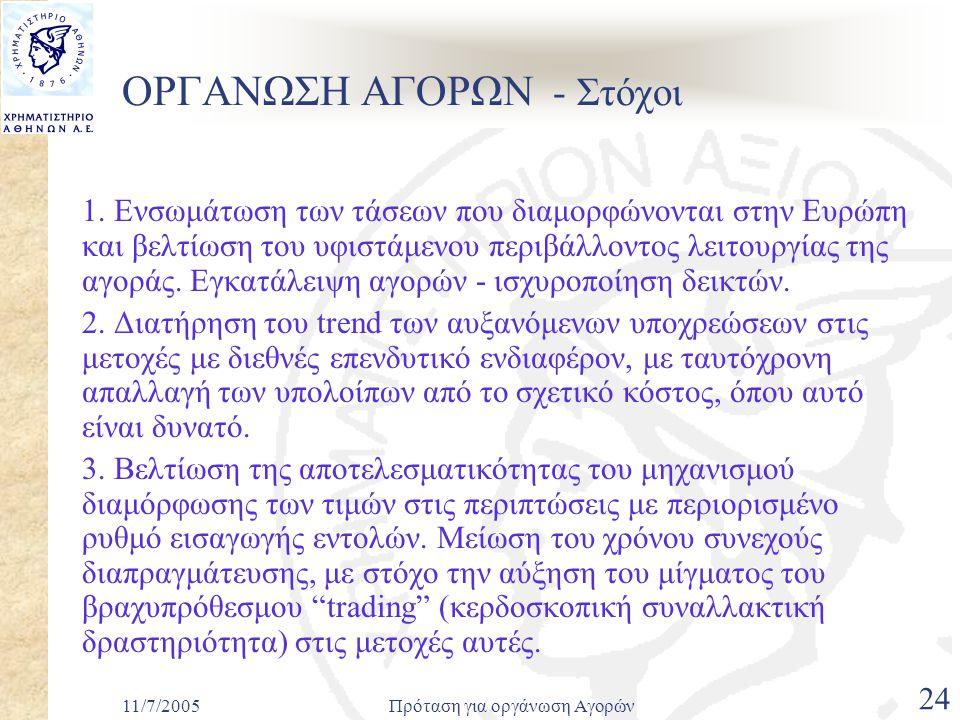 11/7/2005Πρόταση για οργάνωση Αγορών 24 ΟΡΓΑΝΩΣΗ ΑΓΟΡΩΝ - Στόχοι 1.