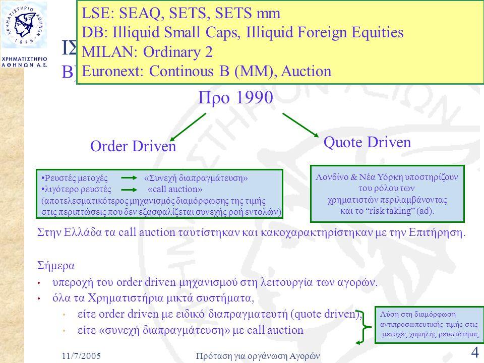 11/7/2005Πρόταση για οργάνωση Αγορών 4 ΙΣΤΟΡΙΚΗ ΑΝΑΔΡΟΜΗ – Β) Μηχανισμοί Διαπραγμάτευσης Προ 1990 Στην Ελλάδα τα call auction ταυτίστηκαν και κακοχαρακτηρίστηκαν με την Επιτήρηση.