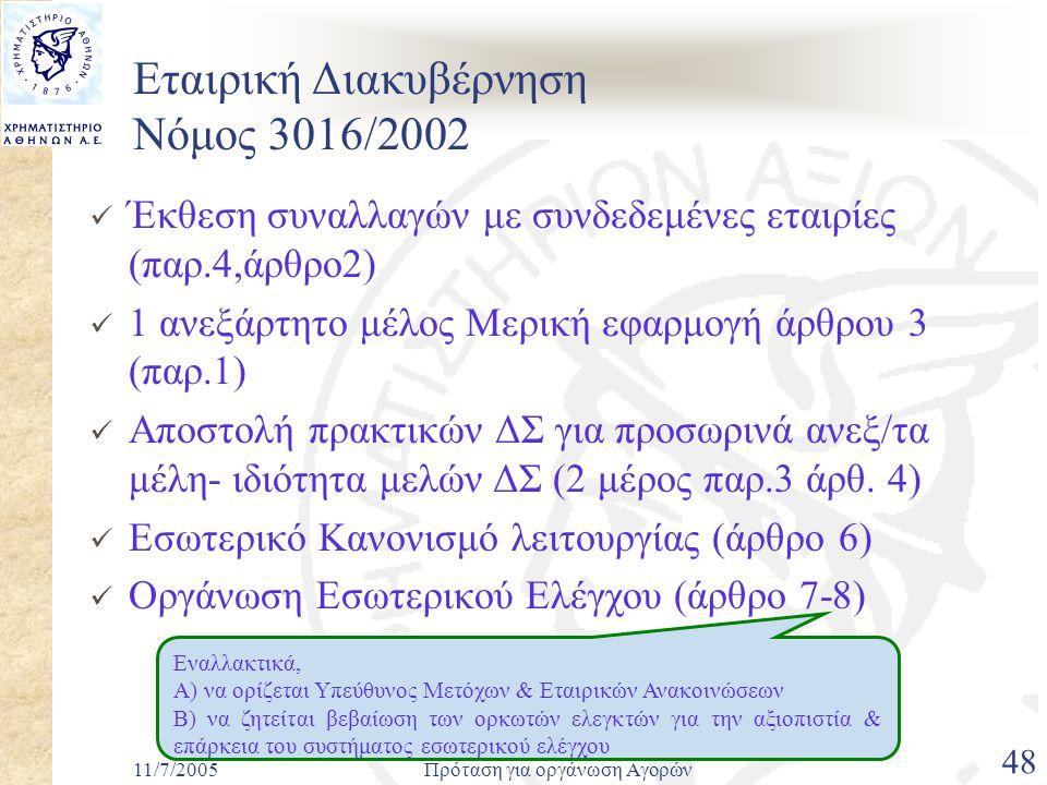 11/7/2005Πρόταση για οργάνωση Αγορών 48 Εταιρική Διακυβέρνηση Νόμος 3016/2002  Έκθεση συναλλαγών με συνδεδεμένες εταιρίες (παρ.4,άρθρο2)  1 ανεξάρτητο μέλος Μερική εφαρμογή άρθρου 3 (παρ.1)  Αποστολή πρακτικών ΔΣ για προσωρινά ανεξ/τα μέλη- ιδιότητα μελών ΔΣ (2 μέρος παρ.3 άρθ.