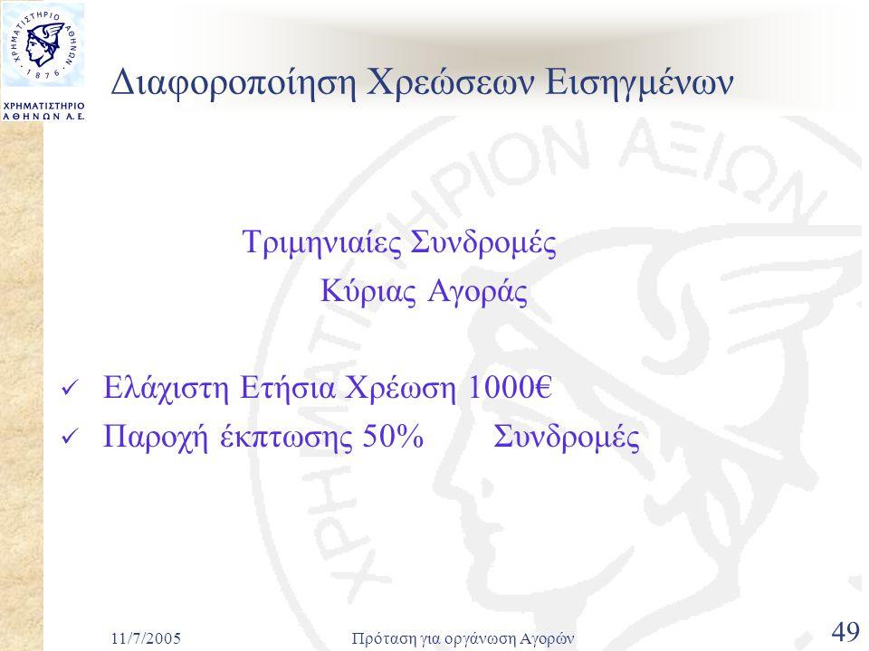 11/7/2005Πρόταση για οργάνωση Αγορών 49 Διαφοροποίηση Χρεώσεων Εισηγμένων Τριμηνιαίες Συνδρομές Κύριας Αγοράς  Ελάχιστη Ετήσια Χρέωση 1000€  Παροχή έκπτωσης 50% Συνδρομές