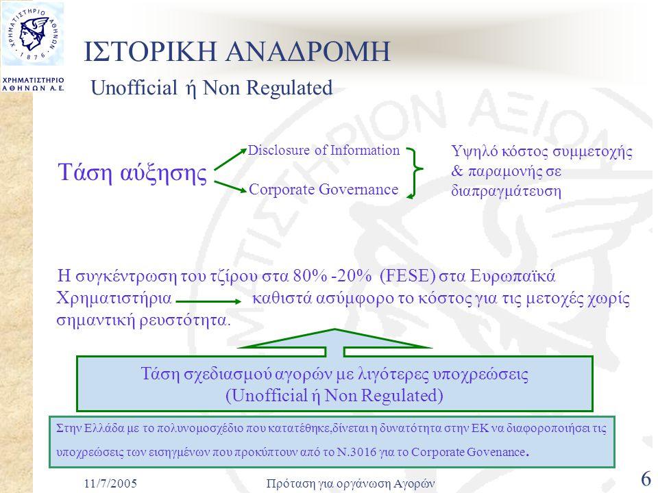 11/7/2005Πρόταση για οργάνωση Αγορών 6 ΙΣΤΟΡΙΚΗ ΑΝΑΔΡΟΜΗ Unofficial ή Non Regulated Τάση αύξησης Η συγκέντρωση του τζίρου στα 80% -20% (FESE) στα Ευρωπαϊκά Χρηματιστήρια καθιστά ασύμφορο το κόστος για τις μετοχές χωρίς σημαντική ρευστότητα.