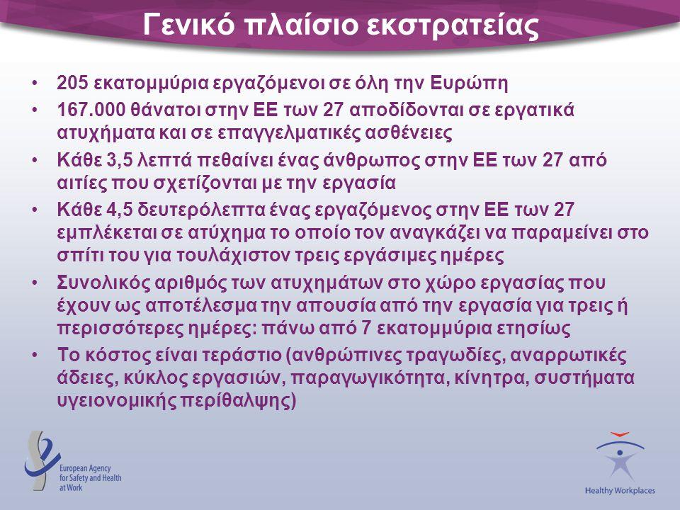 Γενικό πλαίσιο εκστρατείας •205 εκατομμύρια εργαζόμενοι σε όλη την Ευρώπη •167.000 θάνατοι στην ΕΕ των 27 αποδίδονται σε εργατικά ατυχήματα και σε επα