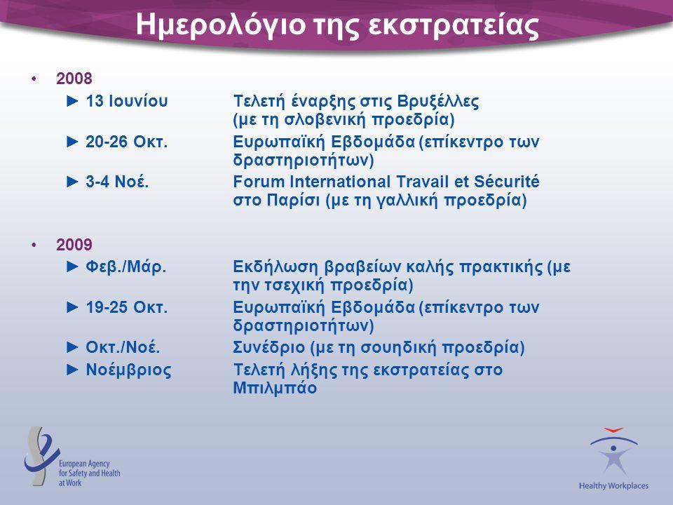 Ημερολόγιο της εκστρατείας •2008 ►13 ΙουνίουΤελετή έναρξης στις Βρυξέλλες (με τη σλοβενική προεδρία) ►20-26 Οκτ.Ευρωπαϊκή Εβδομάδα (επίκεντρο των δρασ