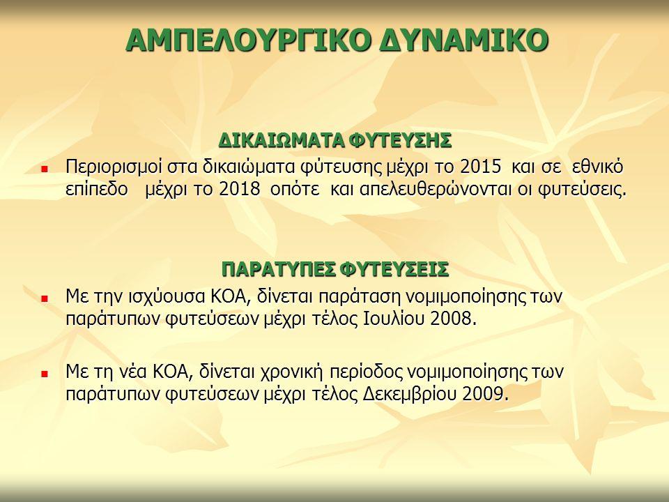 ΑΜΠΕΛΟΥΡΓΙΚΟ ΔΥΝΑΜΙΚΟ ΔΙΚΑΙΩΜΑΤΑ ΦΥΤΕΥΣΗΣ  Περιορισμοί στα δικαιώματα φύτευσης μέχρι το 2015 και σε εθνικό επίπεδο μέχρι το 2018 οπότε και απελευθερώ