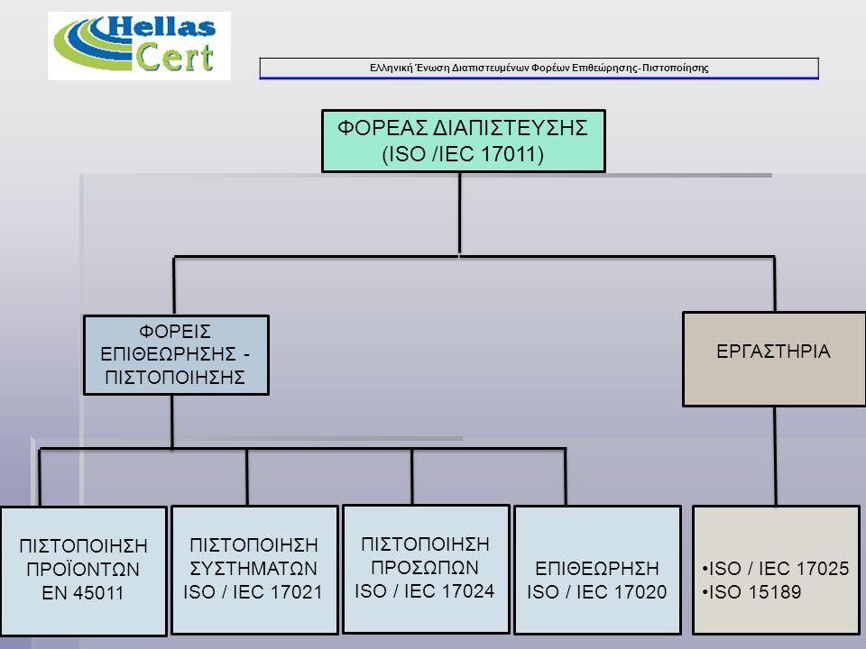 Ελληνική Ένωση Διαπιστευμένων Φορέων Επιθεώρησης- Πιστοποίησης 4 ΦΟΡΕΑΣ ΔΙΑΠΙΣΤΕΥΣΗΣ (ISO /IEC 17011) ΦΟΡΕΙΣ ΕΠΙΘΕΩΡΗΣΗΣ - ΠΙΣΤΟΠΟΙΗΣΗΣ ΕΡΓΑΣΤΗΡΙΑ ΠΙΣΤΟΠΟΙΗΣΗ ΠΡΟΪΟΝΤΩΝ ΕΝ 45011 ΠΙΣΤΟΠΟΙΗΣΗ ΣΥΣΤΗΜΑΤΩΝ ISO / IEC 17021 ΠΙΣΤΟΠΟΙΗΣΗ ΠΡΟΣΩΠΩΝ ISO / IEC 17024 ΕΠΙΘΕΩΡΗΣΗ ISO / IEC 17020 •ISO / IEC 17025 •ISO 15189
