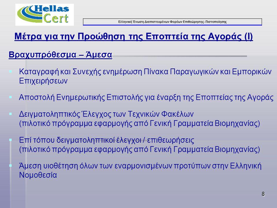 Ελληνική Ένωση Διαπιστευμένων Φορέων Επιθεώρησης- Πιστοποίησης Μέτρα για την Προώθηση της Εποπτεία της Αγοράς (I) Βραχυπρόθεσμα – Άμεσα   Καταγραφή και Συνεχής ενημέρωση Πίνακα Παραγωγικών και Εμπορικών Επιχειρήσεων   Αποστολή Ενημερωτικής Επιστολής για έναρξη της Εποπτείας της Αγοράς   Δειγματοληπτικός Έλεγχος των Τεχνικών Φακέλων (πιλοτικό πρόγραμμα εφαρμογής από Γενική Γραμματεία Βιομηχανίας)   Επί τόπου δειγματοληπτικοί έλεγχοι / επιθεωρήσεις (πιλοτικό πρόγραμμα εφαρμογής από Γενική Γραμματεία Βιομηχανίας)   Άμεση υιοθέτηση όλων των εναρμονισμένων προτύπων στην Ελληνική Νομοθεσία 8