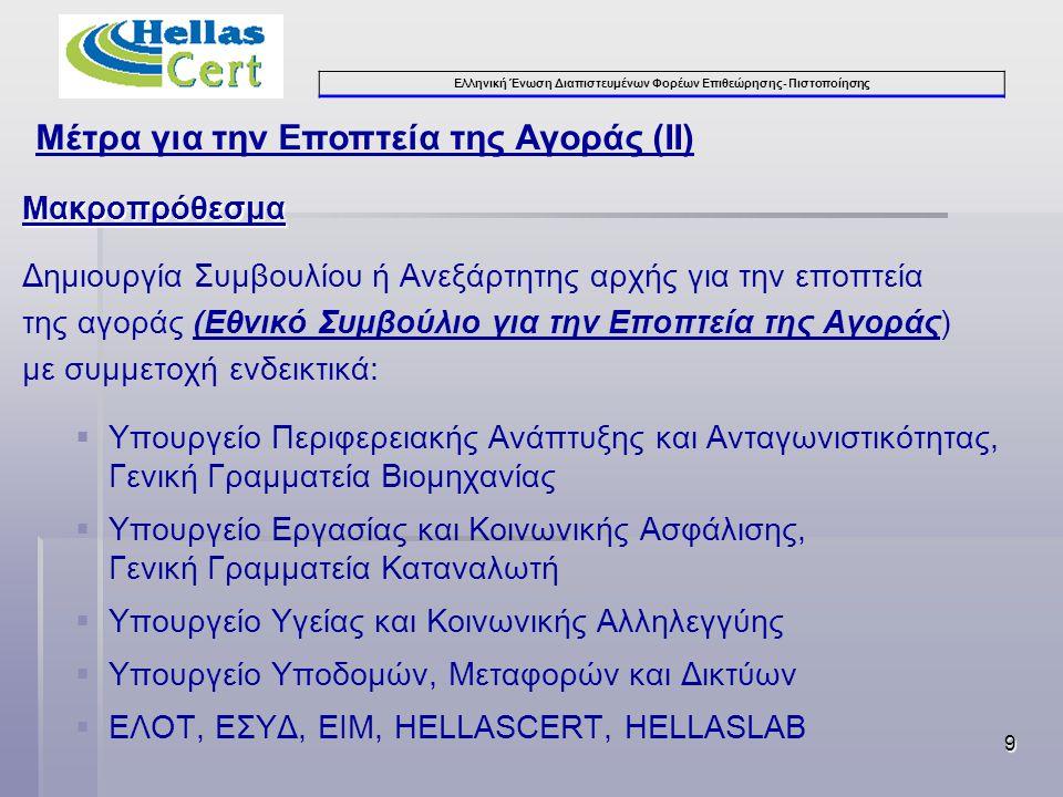 Ελληνική Ένωση Διαπιστευμένων Φορέων Επιθεώρησης- ΠιστοποίησηςΜακροπρόθεσμα Δημιουργία Συμβουλίου ή Ανεξάρτητης αρχής για την εποπτεία της αγοράς (Εθν