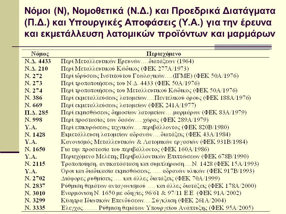 Νόμοι (N), Νομοθετικά (Ν.Δ.) και Προεδρικά Διατάγματα (Π.Δ.) και Υπουργικές Αποφάσεις (Υ.Α.) για την έρευνα και εκμετάλλευση λατομικών προϊόντων και μ
