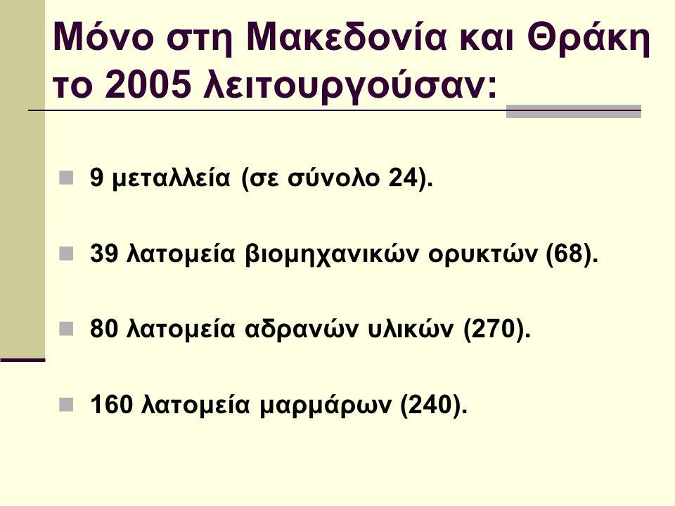 Μόνο στη Μακεδονία και Θράκη το 2005 λειτουργούσαν:  9 μεταλλεία (σε σύνολο 24).  39 λατομεία βιομηχανικών ορυκτών (68).  80 λατομεία αδρανών υλικώ