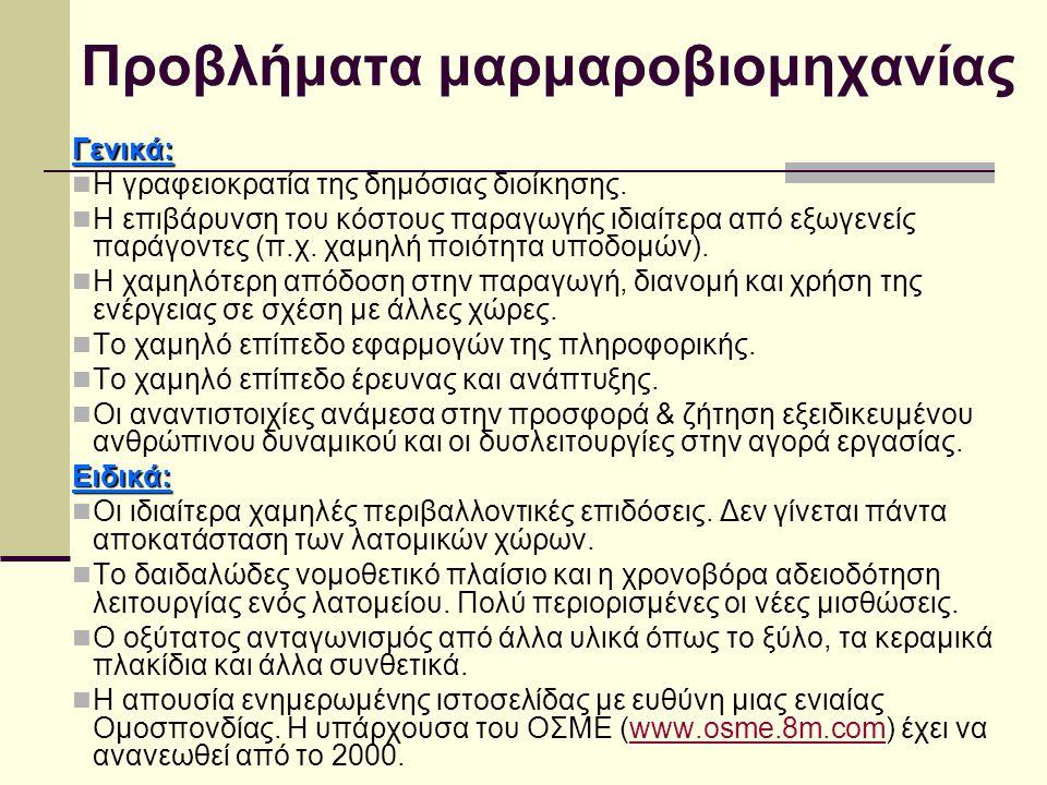 Προβλήματα μαρμαροβιομηχανίας Γενικά:  H γραφειοκρατία της δημόσιας διοίκησης.  Η επιβάρυνση του κόστους παραγωγής ιδιαίτερα από εξωγενείς παράγοντε