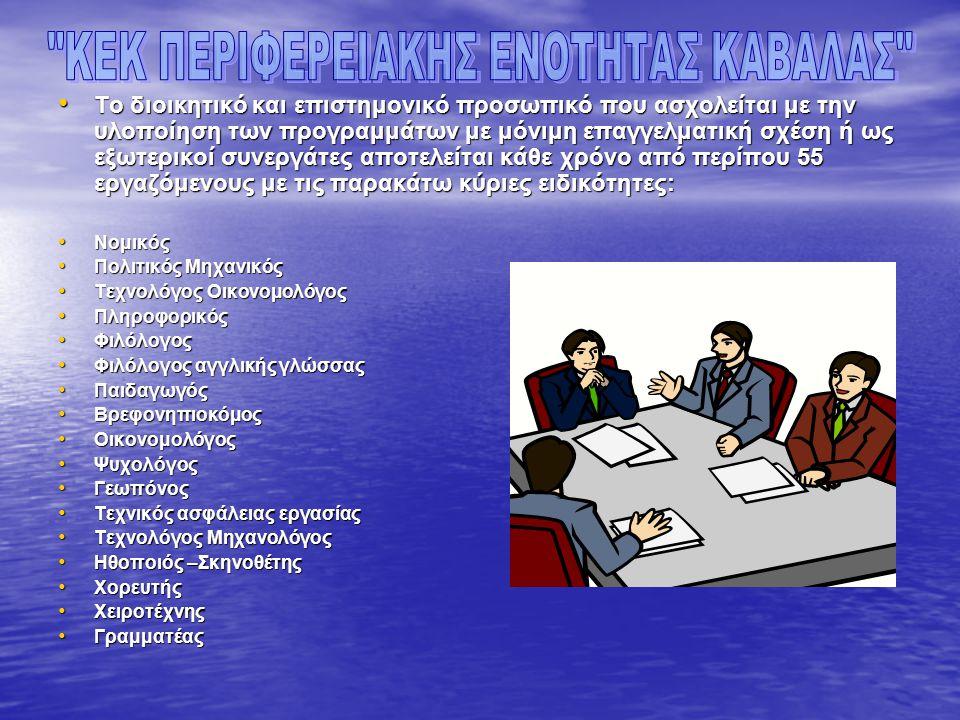 • Το διοικητικό και επιστημονικό προσωπικό που ασχολείται με την υλοποίηση των προγραμμάτων με μόνιμη επαγγελματική σχέση ή ως εξωτερικοί συνεργάτες αποτελείται κάθε χρόνο από περίπου 55 εργαζόμενους με τις παρακάτω κύριες ειδικότητες: • Νομικός • Πολιτικός Μηχανικός • Τεχνολόγος Οικονομολόγος • Πληροφορικός • Φιλόλογος • Φιλόλογος αγγλικής γλώσσας • Παιδαγωγός • Βρεφονηπιοκόμος • Οικονομολόγος • Ψυχολόγος • Γεωπόνος • Τεχνικός ασφάλειας εργασίας • Τεχνολόγος Μηχανολόγος • Ηθοποιός –Σκηνοθέτης • Χορευτής • Χειροτέχνης • Γραμματέας