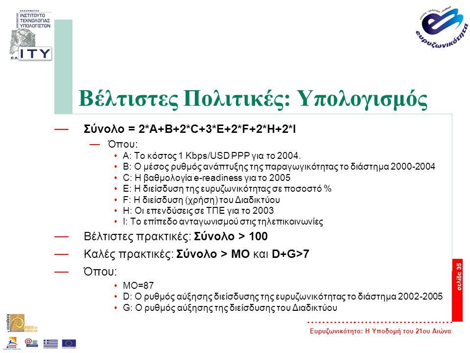 Ευρυζωνικότητα: Η Υποδομή του 21ου Αιώνα σελίδα 35 Βέλτιστες Πολιτικές: Υπολογισμός — Σύνολο = 2*Α+Β+2*C+3*E+2*F+2*H+2*I —Όπου: •A: Το κόστος 1 Kbps/U