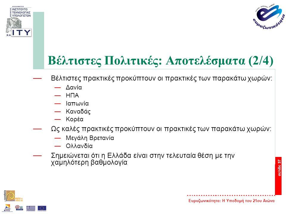 Ευρυζωνικότητα: Η Υποδομή του 21ου Αιώνα σελίδα 37 Βέλτιστες Πολιτικές: Αποτελέσματα (2/4) — Βέλτιστες πρακτικές προκύπτουν οι πρακτικές των παρακάτω
