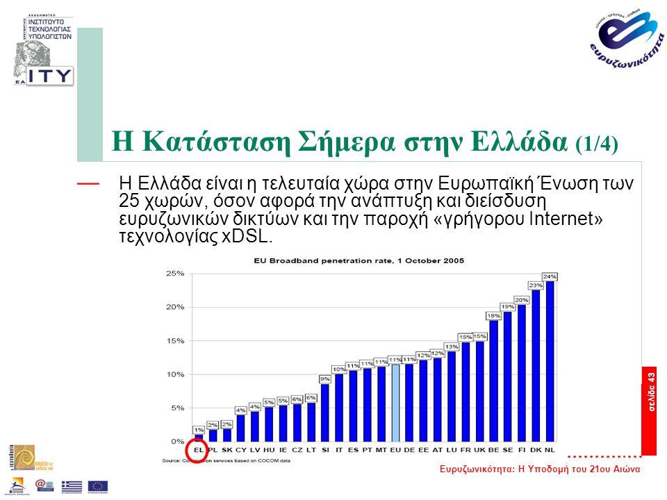 Ευρυζωνικότητα: Η Υποδομή του 21ου Αιώνα σελίδα 43 Η Κατάσταση Σήμερα στην Ελλάδα (1/4) — Η Ελλάδα είναι η τελευταία χώρα στην Ευρωπαϊκή Ένωση των 25