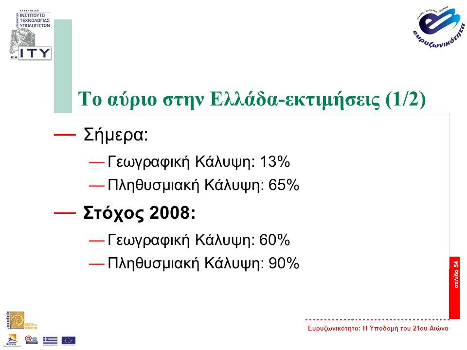Ευρυζωνικότητα: Η Υποδομή του 21ου Αιώνα σελίδα 54 Το αύριο στην Ελλάδα-εκτιμήσεις (1/2) — Σήμερα: —Γεωγραφική Κάλυψη: 13% —Πληθυσμιακή Κάλυψη: 65% —