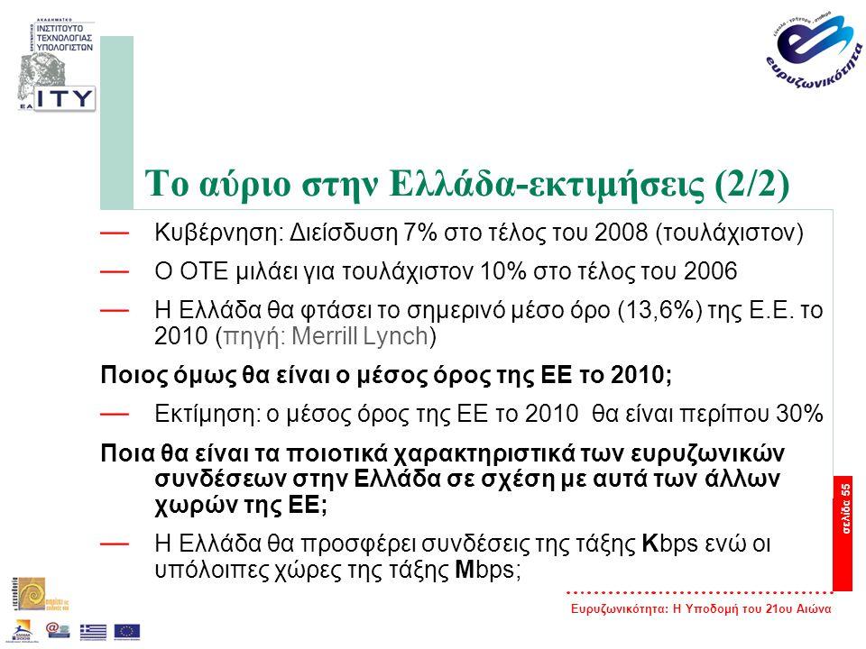 Ευρυζωνικότητα: Η Υποδομή του 21ου Αιώνα σελίδα 55 Το αύριο στην Ελλάδα-εκτιμήσεις (2/2) — Κυβέρνηση: Διείσδυση 7% στο τέλος του 2008 (τουλάχιστον) —