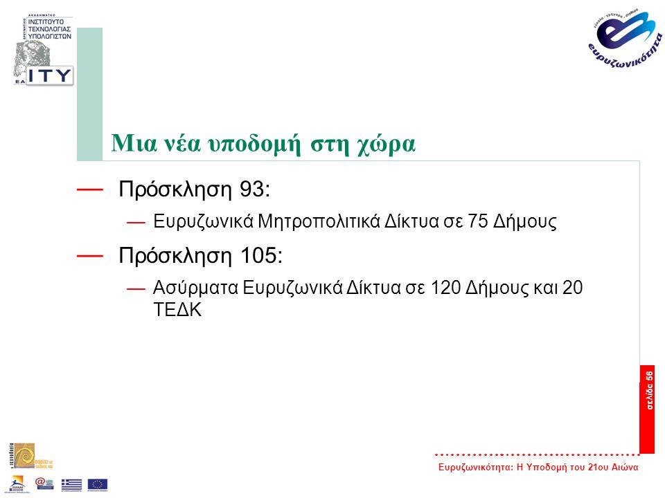 Ευρυζωνικότητα: Η Υποδομή του 21ου Αιώνα σελίδα 56 Μια νέα υποδομή στη χώρα — Πρόσκληση 93: —Ευρυζωνικά Μητροπολιτικά Δίκτυα σε 75 Δήμους — Πρόσκληση