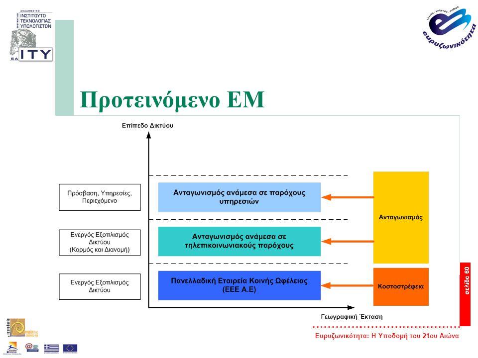 Ευρυζωνικότητα: Η Υποδομή του 21ου Αιώνα σελίδα 60 Προτεινόμενο ΕΜ