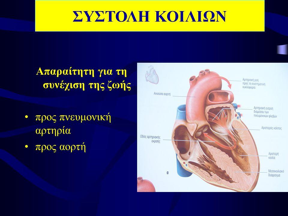 Απαραίτητη για τη συνέχιση της ζωής •προς πνευμονική αρτηρία •προς αορτή ΣΥΣΤΟΛΗ ΚΟΙΛΙΩΝ