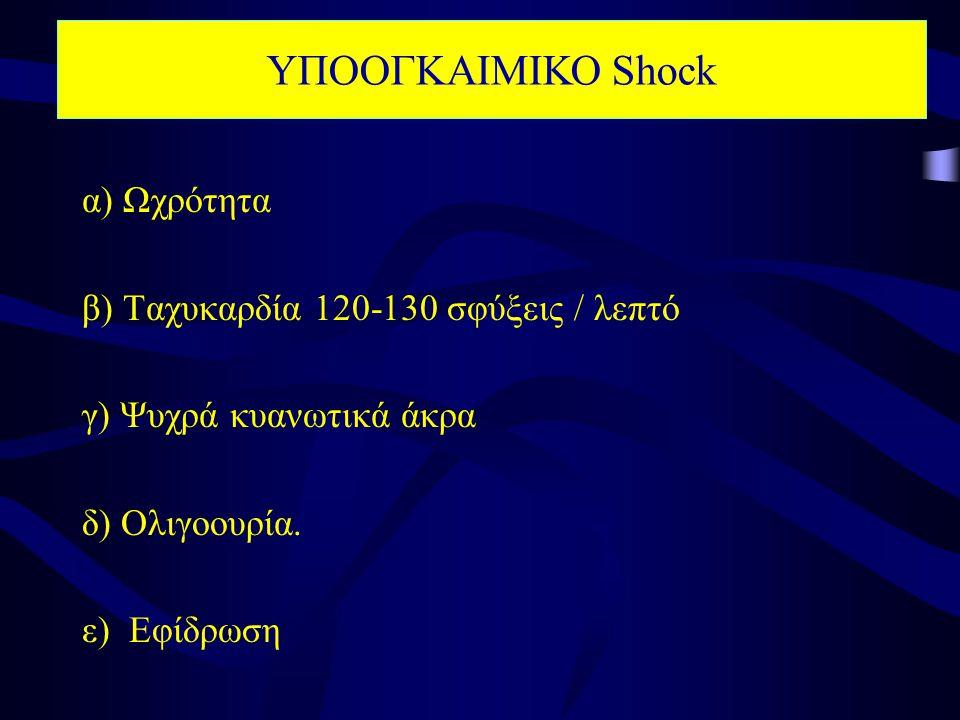 α) Ωχρότητα β) Ταχυκαρδία 120-130 σφύξεις / λεπτό γ) Ψυχρά κυανωτικά άκρα δ) Ολιγοουρία.