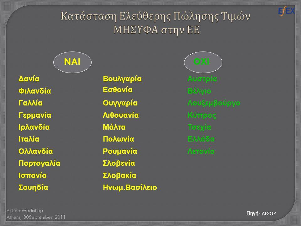 ΔανίαΒουλγαρία Εσθονία Αυστρία ΦιλανδίαΒέλγιο ΓαλλίαΟυγγαρίαΛουξεμβούργο ΓερμανίαΛιθουανίαΚύπρος ΙρλανδίαΜάλταΤσεχία ΙταλίαΠολωνίαΕλλάδα ΟλλανδίαΡουμανίαΛετονία ΠορτογαλίαΣλοβενία ΙσπανίαΣλοβακία ΣουηδίαΗνωμ.Βασίλειο Πηγή : AESGP OXINAI Action Workshop Athens, 30September 2011