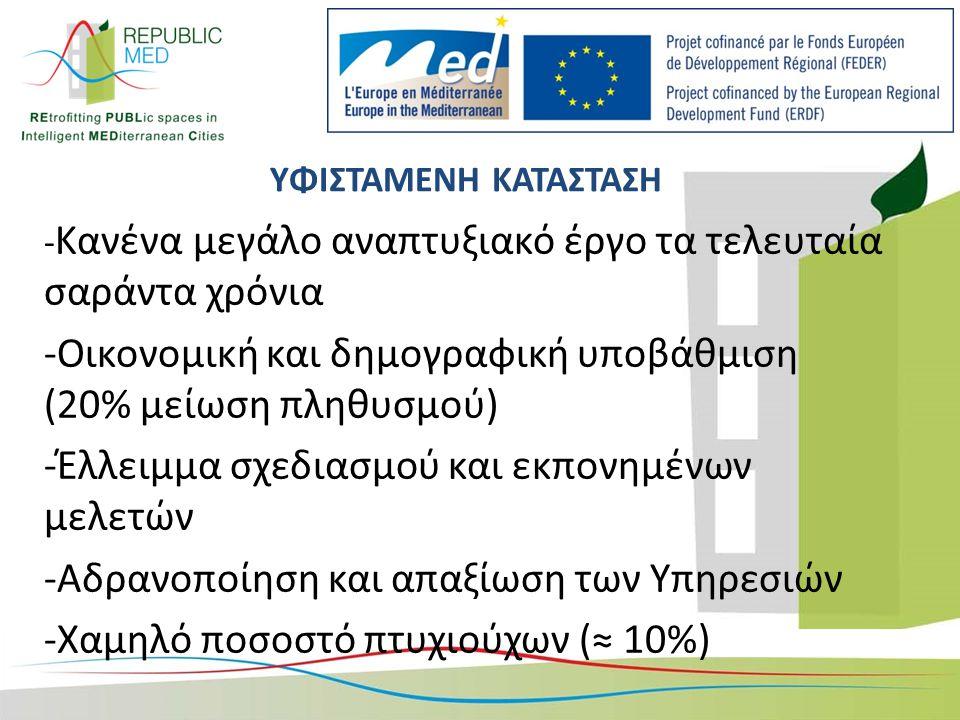 ΥΦΙΣΤΑΜΕΝΗ ΚΑΤΑΣΤΑΣΗ - Κανένα μεγάλο αναπτυξιακό έργο τα τελευταία σαράντα χρόνια -Οικονομική και δημογραφική υποβάθμιση (20% μείωση πληθυσμού) -Έλλειμμα σχεδιασμού και εκπονημένων μελετών -Αδρανοποίηση και απαξίωση των Υπηρεσιών -Χαμηλό ποσοστό πτυχιούχων (≈ 10%)