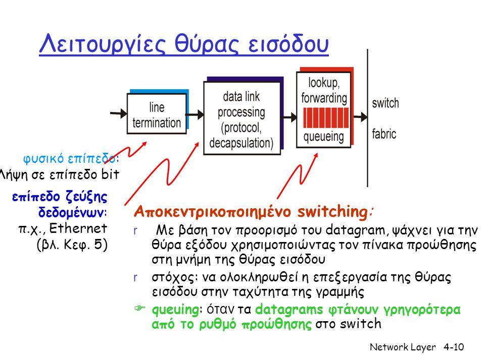 Network Layer4-10 Λειτουργίες θύρας εισόδου Aποκεντρικοποιημένo switching: r Με βάση τον προορισμό του datagram, ψάχνει για την θύρα εξόδου χρησιμοποι