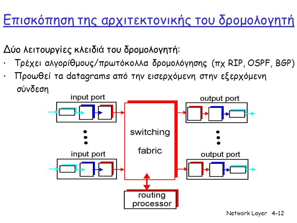 Network Layer4-12 Επισκόπηση της αρχιτεκτονικής του δρομολογητή Δύο λειτουργίες κλειδ ιά του δρομολογητή: • Τρέχει αλγορίθμους/πρωτόκολλα δρομολόγησης