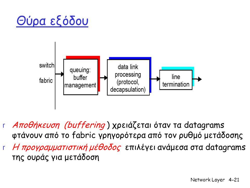 Network Layer4-21 Θύρα εξόδου r Αποθήκευση (buffering ) χρειάζεται όταν τα datagrams φτάνουν από το fabric γρηγορότερα από τον ρυθμό μετάδοσης r Η προ