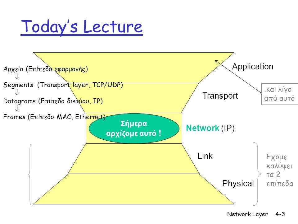 Network Layer4-3 Today's Lecture Network (IP) Application Transport Link Physical Σήμερα αρχίζομε αυτό ! Εχομε καλύψει τα 2 επίπεδα.κ αι λίγο α π ό αυ
