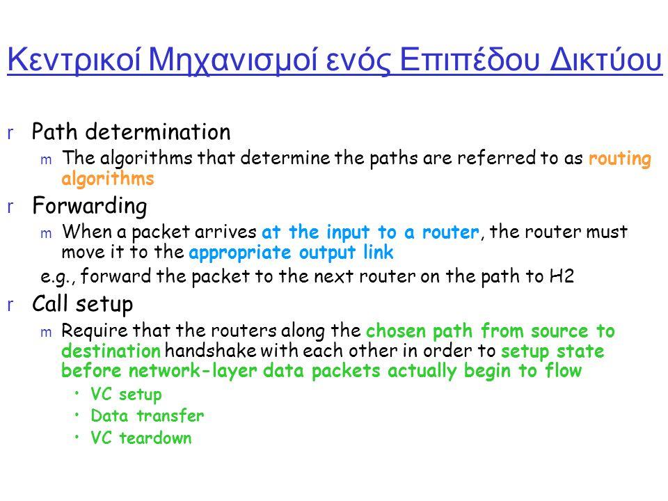Κεντρικοί Μηχανισμοί ενός Επιπέδου Δικτύου r Path determination m The algorithms that determine the paths are referred to as routing algorithms r Forw