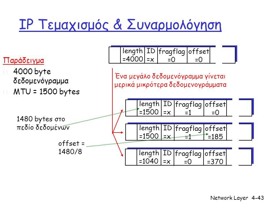 Network Layer4-43 IP Τεμαχισμός & Συναρμολόγηση ID =x offset =0 fragflag =0 length =4000 ID =x offset =0 fragflag =1 length =1500 ID =x offset =185 fr