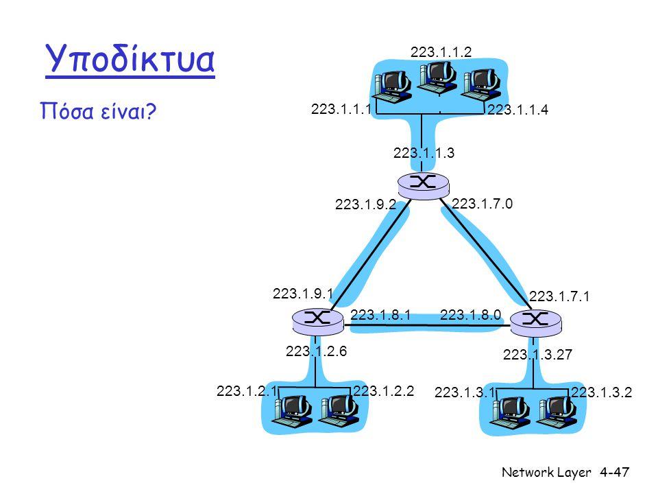 Network Layer4-47 Υποδίκτυα Πόσα είναι? 223.1.1.1 223.1.1.3 223.1.1.4 223.1.2.2 223.1.2.1 223.1.2.6 223.1.3.2 223.1.3.1 223.1.3.27 223.1.1.2 223.1.7.0