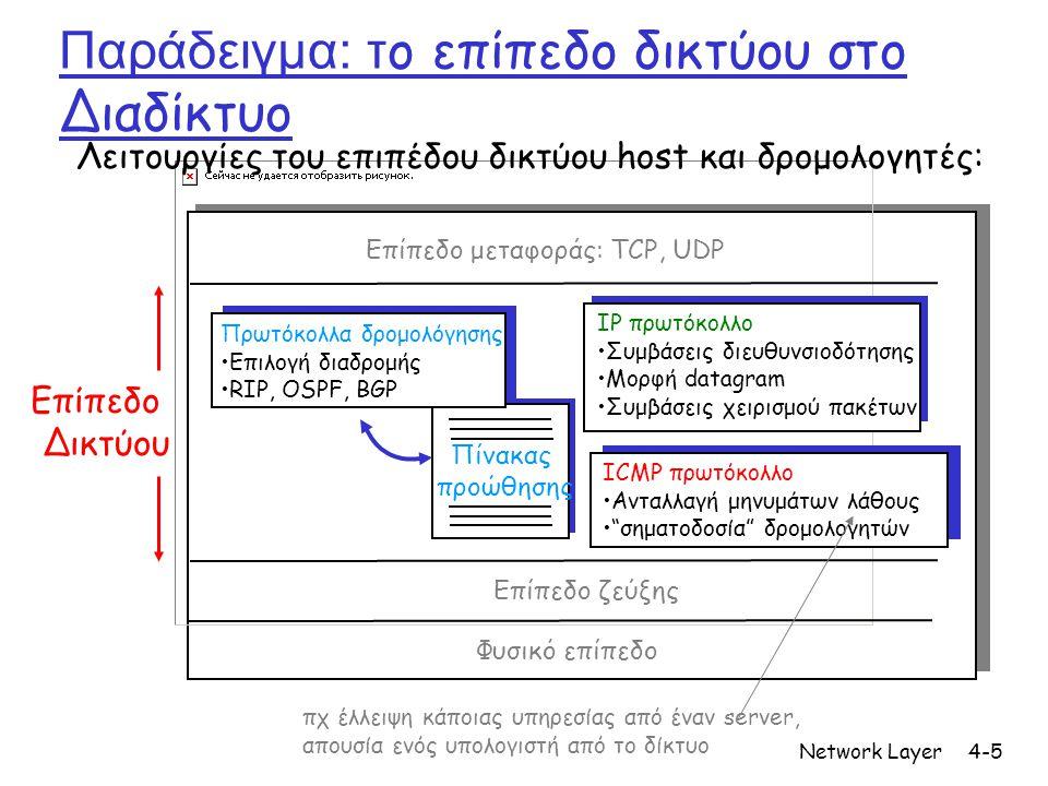 Network Layer4-5 Παράδειγμα: τ ο επίπεδο δικτύου στο Διαδίκτυο Πίνακας προώθησης Λειτουργίες του επιπέδου δικτύου host και δρομολογητές: Πρωτόκολλα δρ