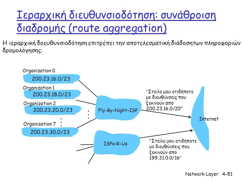 "Network Layer4-51 Ιεραρχική διευθυνσιοδότηση: συνάθροιση διαδρομής (route aggregation) ""Στείλε μου οτιδήποτε με διευθύνσεις που ξεκινούν από 200.23.16"