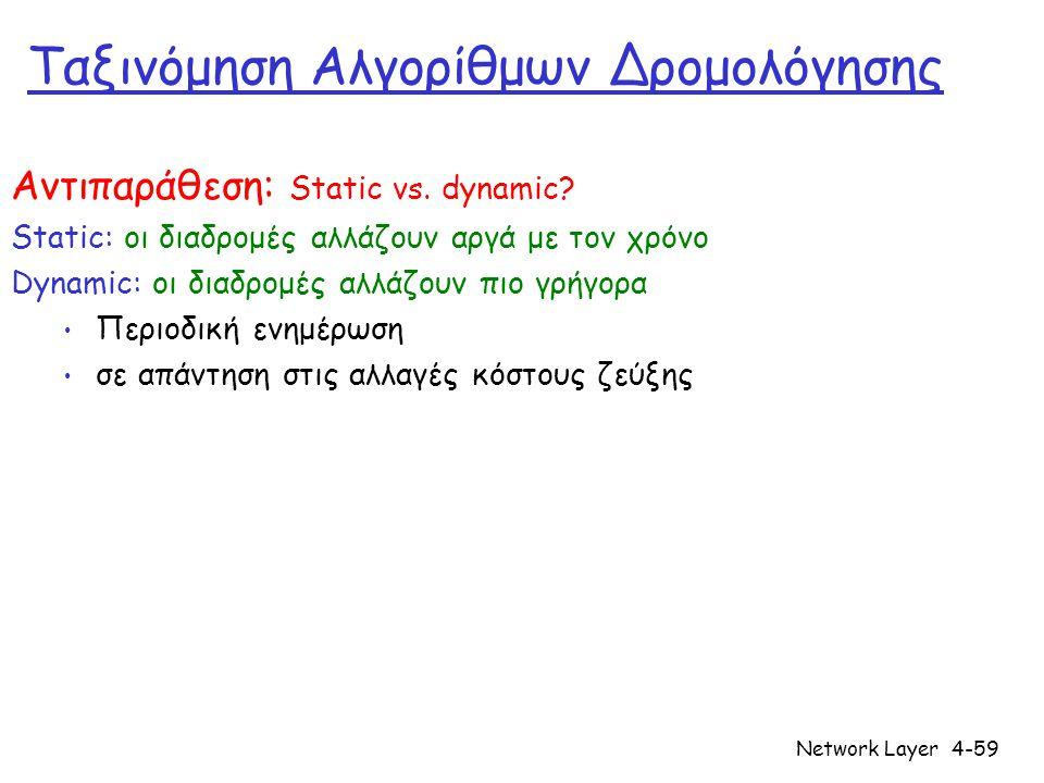 Network Layer4-59 Ταξινόμηση Αλγορίθμων Δρομολόγησης Αντιπαράθεση: Static vs. dynamic? Static: οι διαδρομές αλλάζουν αργά με τον χρόνο Dynamic: οι δια
