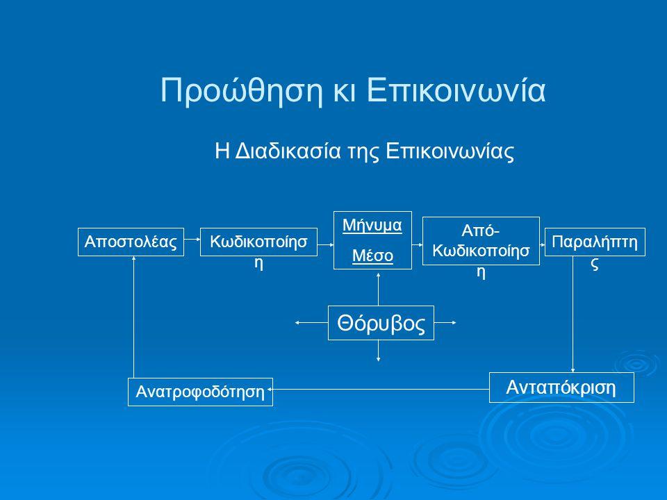 Δημόσιες Σχέσεις « Κοινό»  Οικονομική Κοινότητα  ΜΜΕ  Κράτος – Κυβέρνηση  Πελάτες  Προμηθευτές «Τοπικό Κοινό»  Κοινότητα  Τοπικοί Πελάτες  Τοπική ΜΜΕ «Εσωτερικό Κοινό»  Προσωπικό  Διευθυντές  Μέτοχοι Στόχος: Βελτίωση της Εικόνας του Οργανισμού / Επιχείρησης
