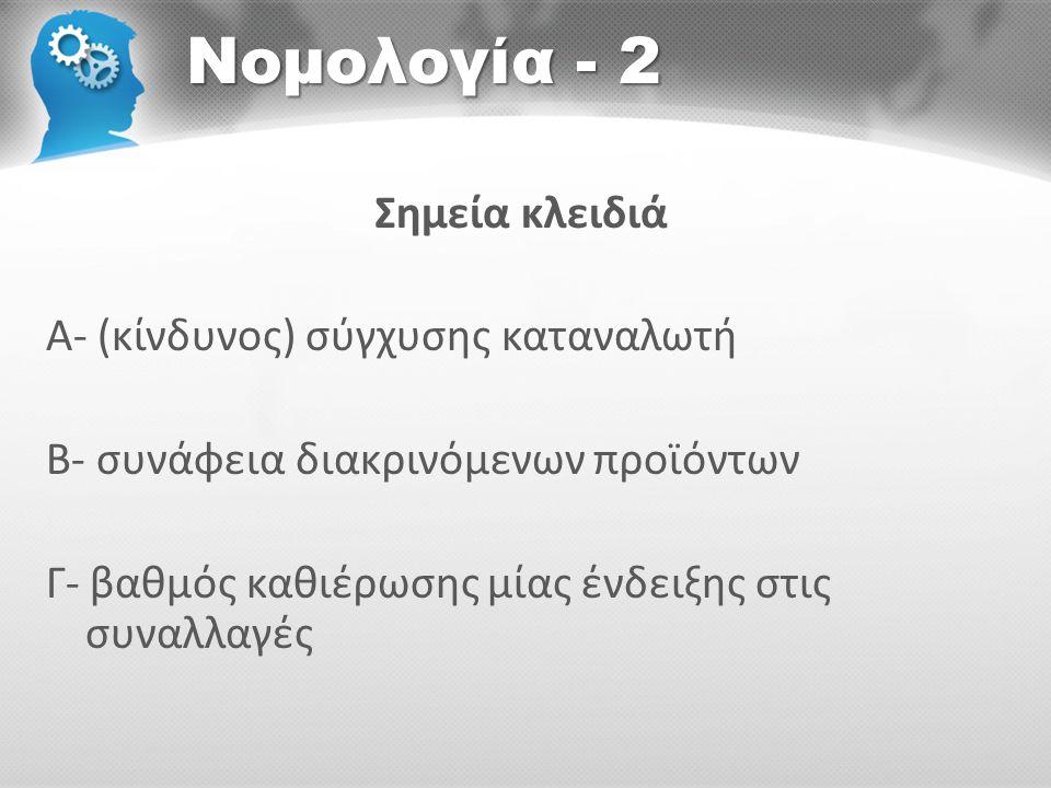 Νομολογία - 2 Σημεία κλειδιά Α- (κίνδυνος) σύγχυσης καταναλωτή Β- συνάφεια διακρινόμενων προϊόντων Γ- βαθμός καθιέρωσης μίας ένδειξης στις συναλλαγές