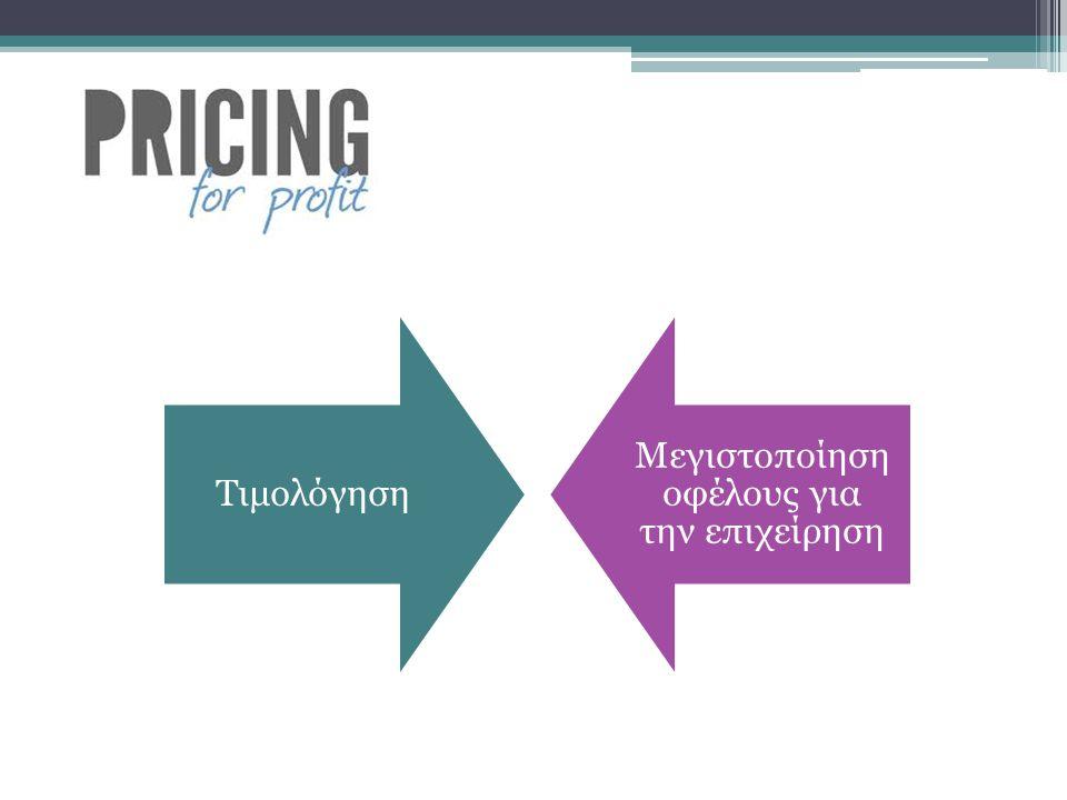 Παράγοντες Καθορισμού της Τιμής •Η τιμή που θα αποφασίσει η επισιτιστική επιχείρηση για τα προϊόντα είναι συνάρτηση της ζήτησης.