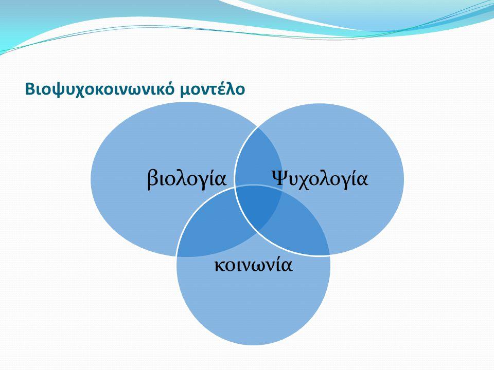 Βιοψυχοκοινωνικό μοντέλο βιολογία κοινωνία Ψυχολογία
