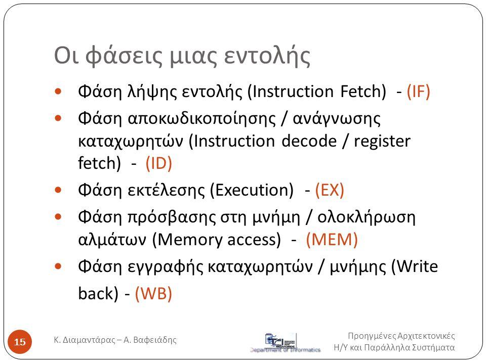Οι φάσεις μιας εντολής Προηγμένες Αρχιτεκτονικές Η / Υ και Παράλληλα Συστήματα Κ. Διαμαντάρας – Α. Βαφειάδης 15  Φάση λήψης εντολής (Instruction Fetc