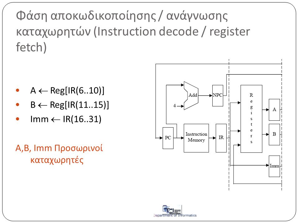 Φάση αποκωδικοποίησης / ανάγνωσης καταχωρητών (Instruction decode / register fetch)  A  Reg[IR(6..10)]  B  Reg[IR(11..15)]  Imm  IR(16..31) A,B,