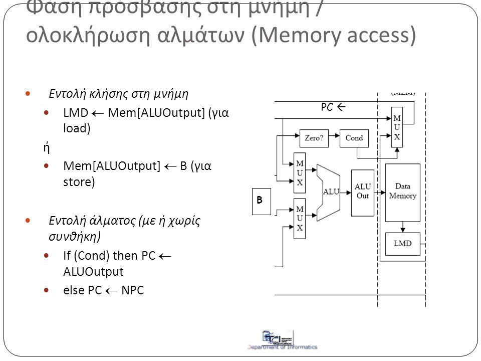Φάση πρόσβασης στη μνήμη / ολοκλήρωση αλμάτων (Memory access)  Εντολή κλήσης στη μνήμη  LMD  Mem[ALUOutput] (για load) ή  Mem[ALUOutput]  B (για