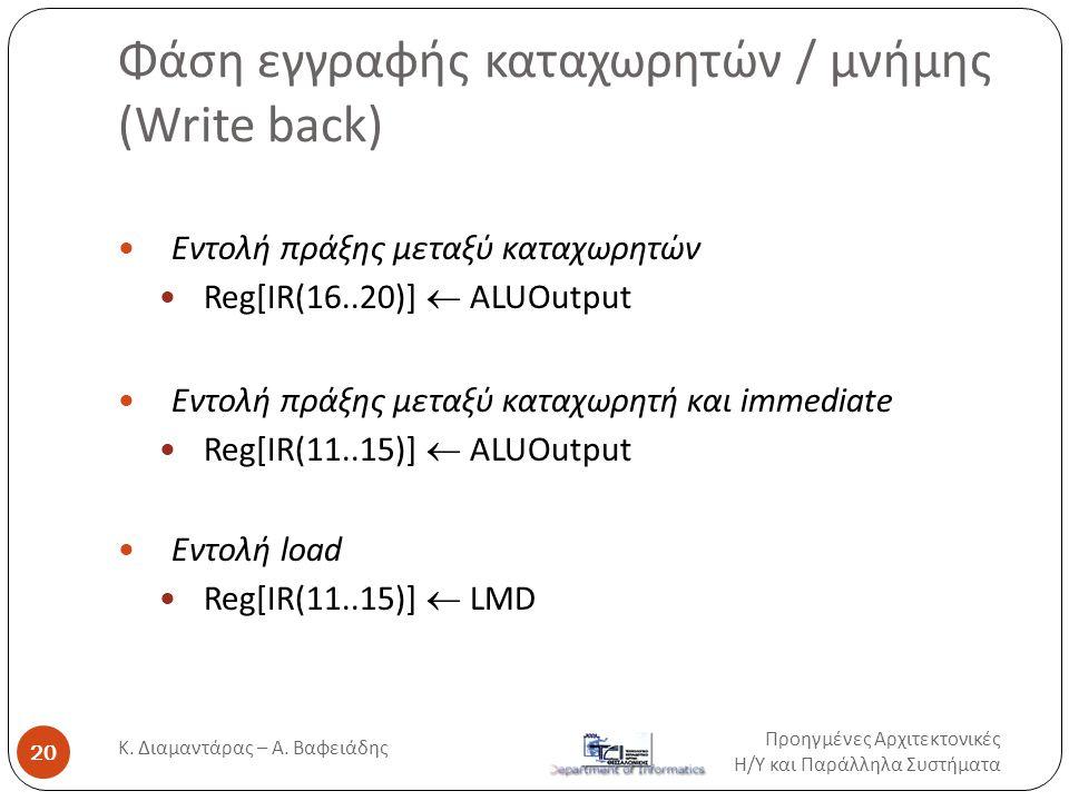 Φάση εγγραφής καταχωρητών / μνήμης (Write back)  Eντολή πράξης μεταξύ καταχωρητών  Reg[IR(16..20)]  ALUOutput  Eντολή πράξης μεταξύ καταχωρητή και