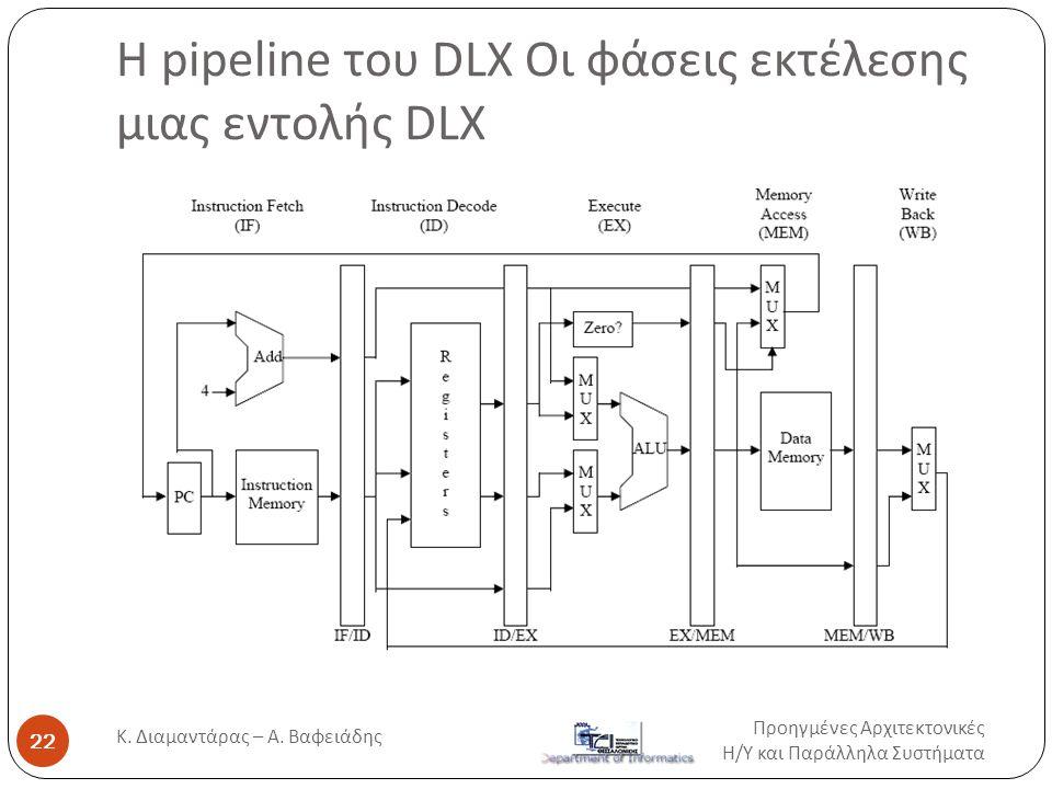 Η pipeline του DLX Οι φάσεις εκτέλεσης μιας εντολής DLX Προηγμένες Αρχιτεκτονικές Η / Υ και Παράλληλα Συστήματα 22 Κ. Διαμαντάρας – Α. Βαφειάδης