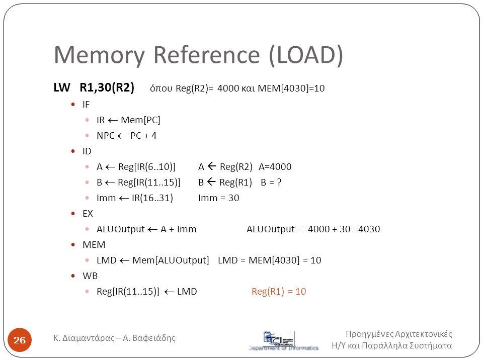 Memory Reference (LOAD) Προηγμένες Αρχιτεκτονικές Η / Υ και Παράλληλα Συστήματα 26 Κ. Διαμαντάρας – Α. Βαφειάδης LW R1,30(R2) όπου Reg(R2)= 4000 και M