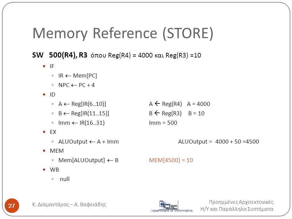Memory Reference (STORE) Προηγμένες Αρχιτεκτονικές Η / Υ και Παράλληλα Συστήματα 27 Κ. Διαμαντάρας – Α. Βαφειάδης SW 500(R4), R3 όπου Reg(R4) = 4000 κ