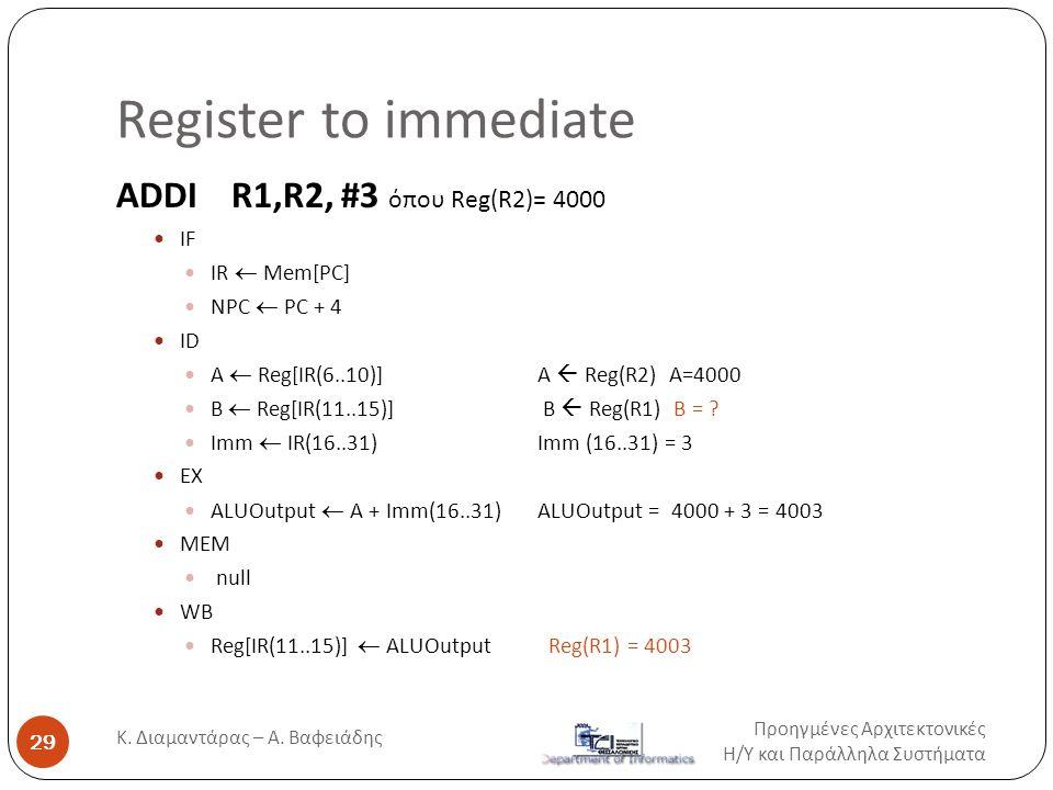 Register to immediate Προηγμένες Αρχιτεκτονικές Η / Υ και Παράλληλα Συστήματα 29 Κ. Διαμαντάρας – Α. Βαφειάδης ADDΙ R1,R2, #3 όπου Reg(R2)= 4000  IF