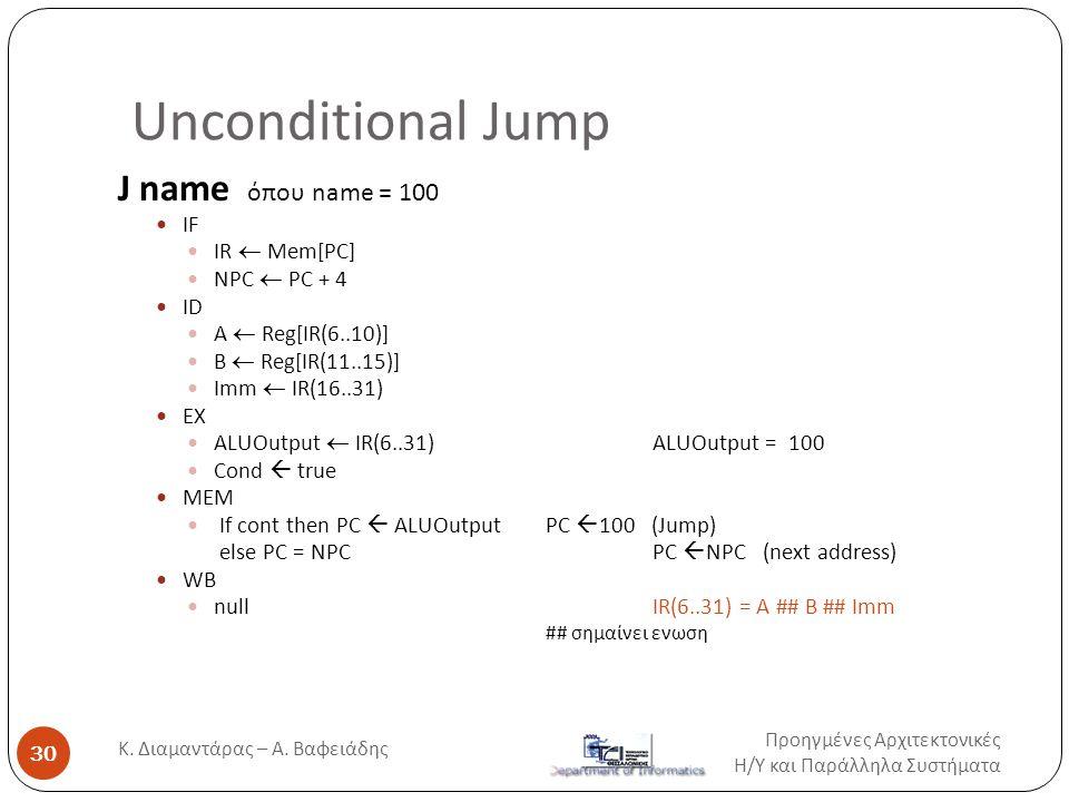 Unconditional Jump Προηγμένες Αρχιτεκτονικές Η / Υ και Παράλληλα Συστήματα Κ. Διαμαντάρας – Α. Βαφειάδης 30 J name όπου name = 100  IF  IR  Mem[PC]